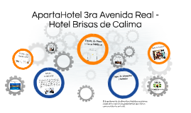ApartaHotel 3ra Avenida Real - Hotel Brisas de Calima