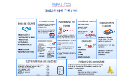 Copy of Modelo de Negocios - Canvas (eCommerce)