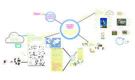 ECOSYSTEMS CASE STUDIES