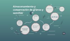 Copy of Almacenamiento y conservación de granos y semillas
