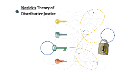 Nozick's Theory of Distributive Justice