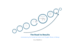 The Road to Results