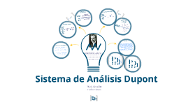 Copy of Sistema de Análisis Dupont