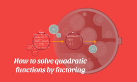 How to solve quadratic functions by factoring