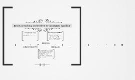 Copy of Järnets användning och betydelse för människans livsvillkor