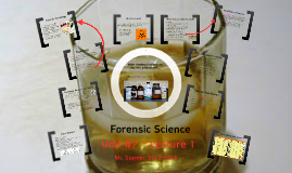 Poisons, Alcohol & Drugs, Lecture #1
