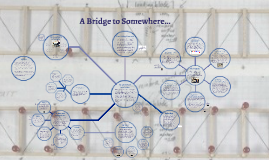 Copy of A Bridge to Inquiry