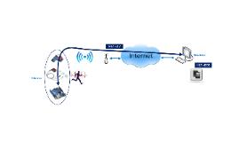 Implementación del estándar HL7 v2.7 para electrocardiografí