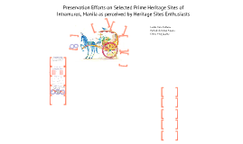 Preservation Efforts on Selected Prime Heritage Sites of Intramuros, Manila as perceived by Heritage Sites Enthusiasts