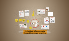 Copy of Individual Differences in Second Language Learning