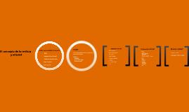 Copy of Edición de publicaciones - Clase 3 - El concepto de la revista y el brief