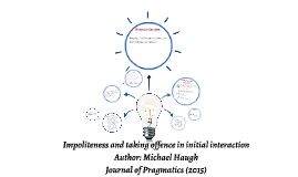 Impoliteness and Taking Offence in initial interaction