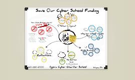 Cyber School Funding