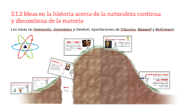 Copy of 3.1.2 Ideas en la historia acerca de la naturaleza continua