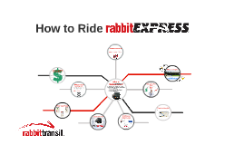 How to Ride rabbitEXPRESS