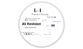 Copy of Revision for AS