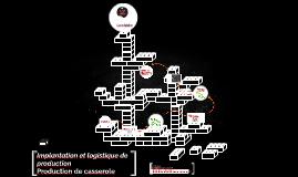 Implantation et logistique de production