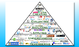 Copy of Bloom's Digital Taxonomy and the Technology Integration Matrix
