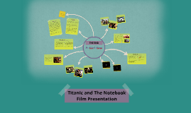Titanic and The Notebook Film Presentation