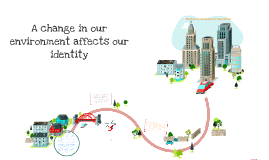 Copy of A change in our environment affects our identity