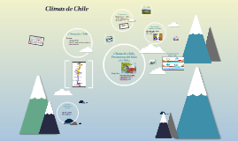 Climas de Chile, fenómeno del Niño y la Niña
