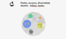Poder, acceso, diversidad, diseño - Hilary Janks