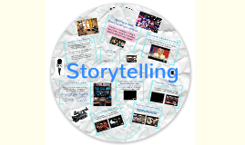 Storytelling (Intro to TV/Film Production)