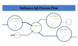 Copy of Software QA Process Flow