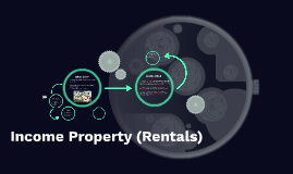 Income Property (Rentals)