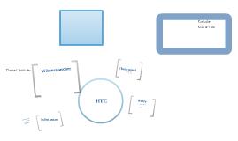 HTC Funktionalitäten
