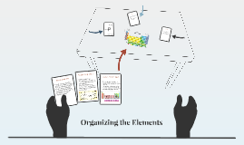 Copy of Organizing the Elements