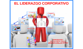 EL LIDERAZGO CORPORATIVO