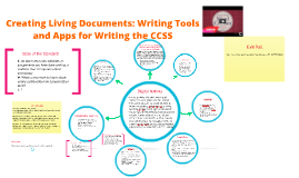 Creating Living Documents: Writing Tools and Apps for Writing