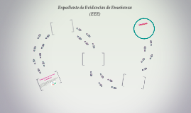 Expediente de Evidencias de Enseñanza