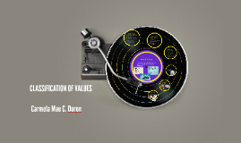 Copy of CLASSIFICATION OF VALUES