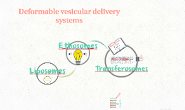 Deformable vesicular delivery