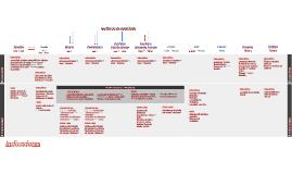 Mapeamento Indicadores DPM
