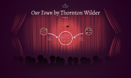 Our Town Play Proposal