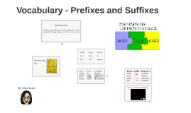 Vocabulary - Prefixes and Suffixes