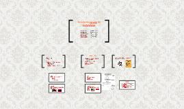 Copy of Sistema de solução de controvésias