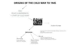 Assess the origins of the Cold War in Europe to 1945