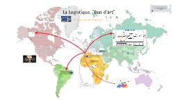 """La logistique """"Etat d'art"""" ELFTOUH Mouad , Master MLS"""