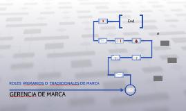 ROLES TRADICIONALES DE LA MARCA