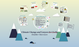 Climate Change and Canyon De Chelly