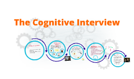 The Cognitive Interview