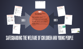Copy of SAFEGUARDING THE WELFARE OF CHILDREN AND YOUNG PEOPLE