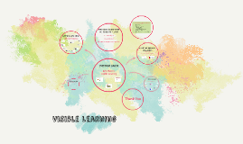 Visible Learning Key Note
