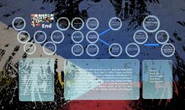 Copy of Module 3 - Mga Teorya tungkol sa pinagmulan ng Wika