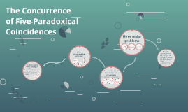 The Concurrence of Five Paradoxical Coincidences
