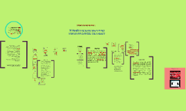 Copy of HISTORIA DE LA PSICOLOGÍA ORGANIZACIONAL